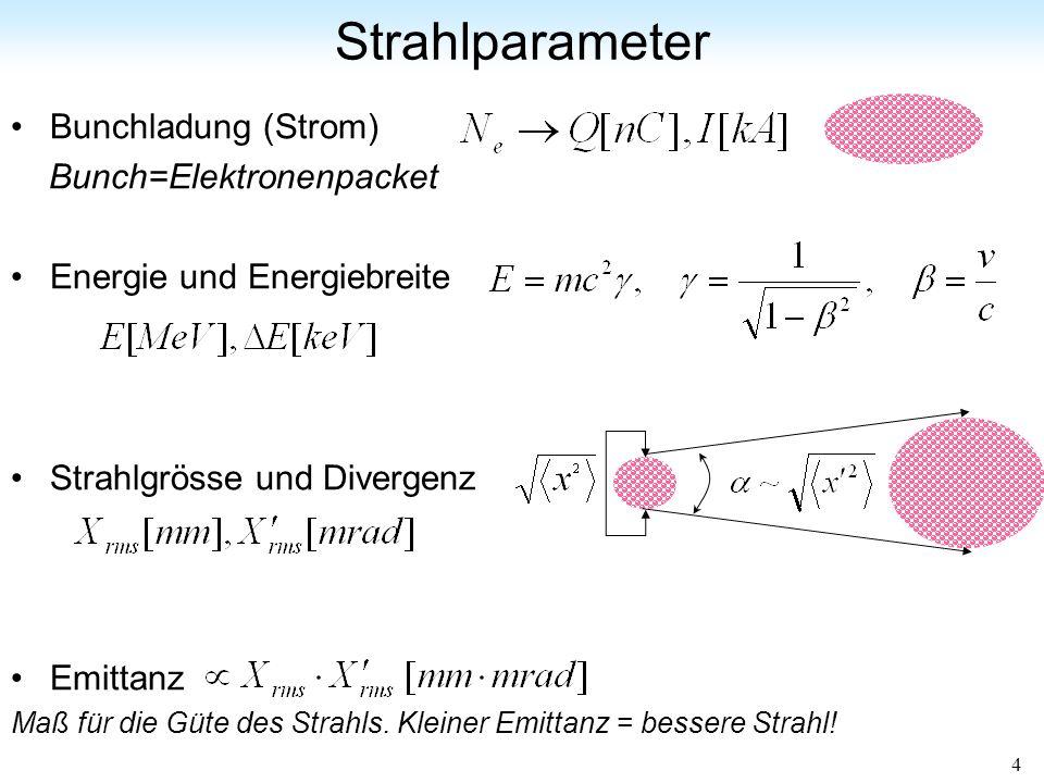 4 Strahlparameter Bunchladung (Strom) Bunch=Elektronenpacket Energie und Energiebreite Strahlgrösse und Divergenz Emittanz Maß für die Güte des Strahls.