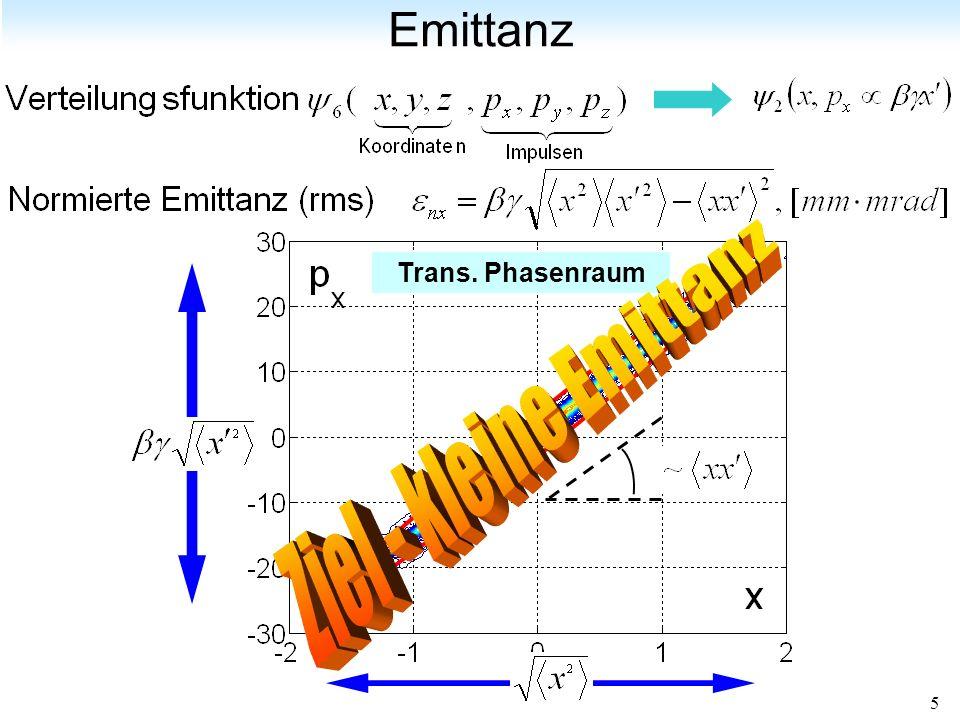 25 Strahldynamik Externe Feldern (HF, Magnete,…) Raumladung (Coulomb, Kathode-Spiegelladung,…) Lorentz-Kraft Vlasov-Gleichung Charakteristik