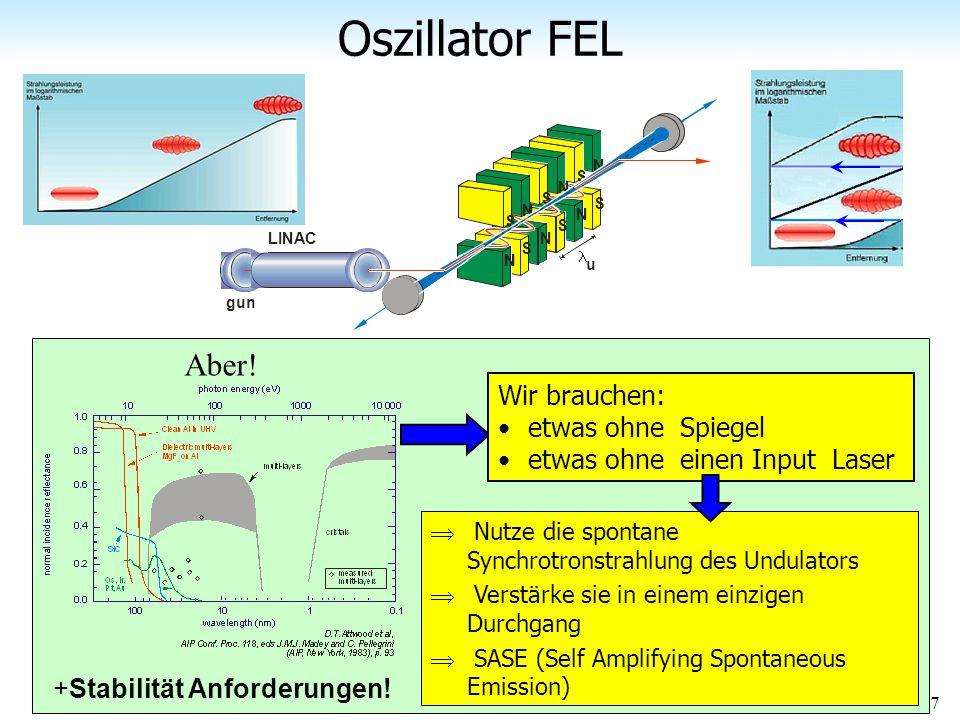 17 Photo-Injektor Simulationen Klassische Elektrodynamik Hochfrequenz HF-Komponenten Magnetostatik Magnete Strahldynamik+ z.B.