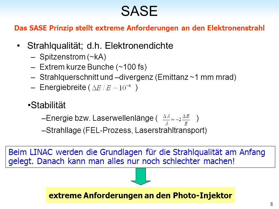 8 SASE Strahlqualität; d.h.