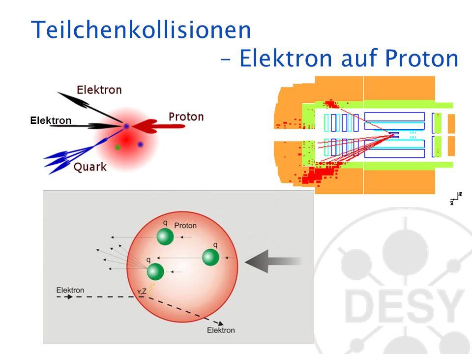 Elektron Teilchenkollisionen – Elektron auf Proton