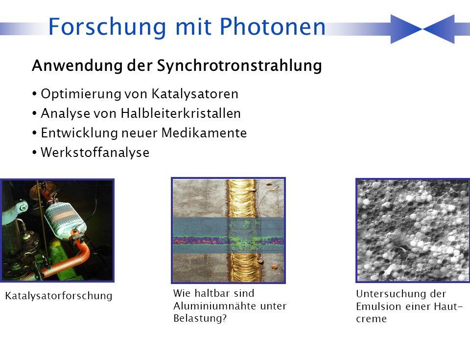 Forschung mit Photonen Optimierung von Katalysatoren Analyse von Halbleiterkristallen Entwicklung neuer Medikamente Werkstoffanalyse Anwendung der Syn