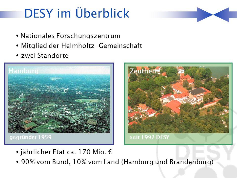 Nationales Forschungszentrum Mitglied der Helmholtz-Gemeinschaft zwei Standorte DESY im Überblick gegründet 1959 Hamburg Zeuthen seit 1992 DESY jährlicher Etat ca.