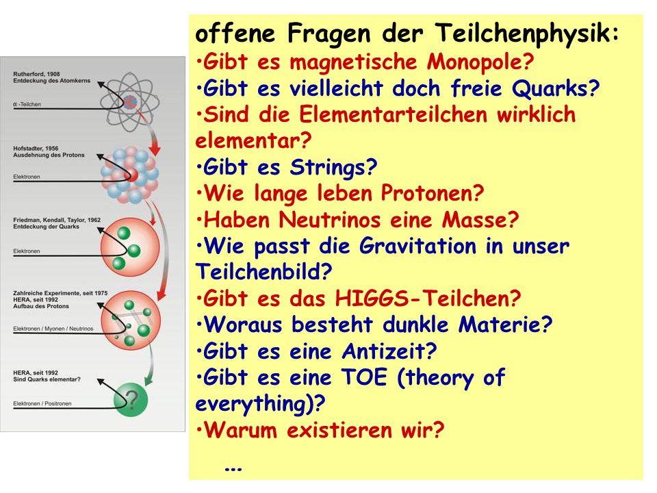 offene Fragen der Teilchenphysik: Gibt es magnetische Monopole? Gibt es vielleicht doch freie Quarks? Sind die Elementarteilchen wirklich elementar? G