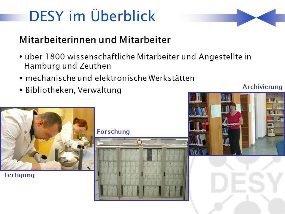 über 1800 wissenschaftliche Mitarbeiter und Angestellte in Hamburg und Zeuthen mechanische und elektronische Werkstätten Bibliotheken, Verwaltung DESY im Überblick Mitarbeiterinnen und Mitarbeiter Forschung Archivierung Fertigung