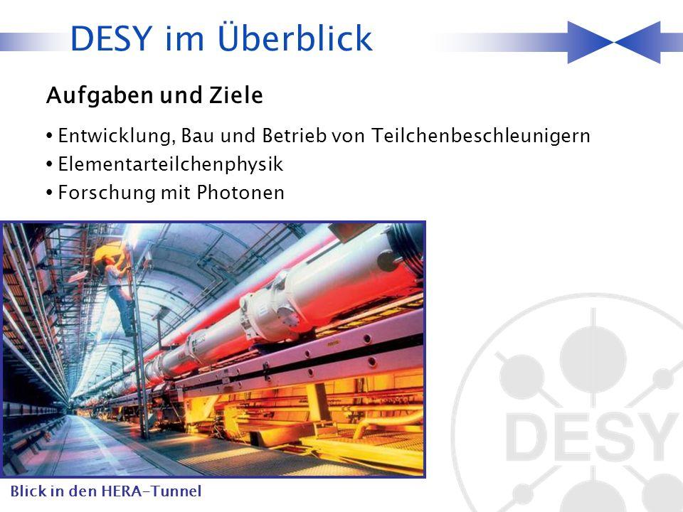 Entwicklung, Bau und Betrieb von Teilchenbeschleunigern Elementarteilchenphysik Forschung mit Photonen DESY im Überblick Aufgaben und Ziele Blick in den HERA-Tunnel