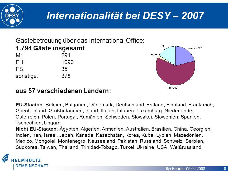 Ilja Bohnet, 05.02.2008 10 Internationalität bei DESY – 2007 aus 57 verschiedenen Ländern: EU-Staaten: Belgien, Bulgarien, Dänemark, Deutschland, Estl