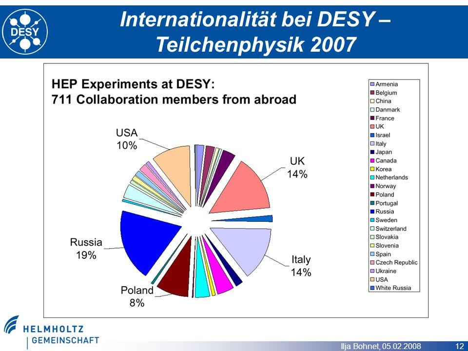Ilja Bohnet, 05.02.2008 12 Internationalität bei DESY – Teilchenphysik 2007