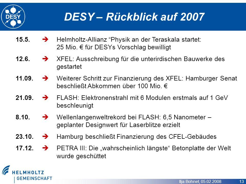Ilja Bohnet, 05.02.2008 13 DESY – Rückblick auf 2007 15.5. 12.6. 11.09. 21.09. 8.10. 23.10. 17.12. Helmholtz-Allianz Physik an der Teraskala startet: