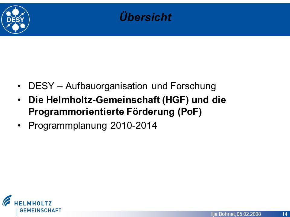 Ilja Bohnet, 05.02.2008 14 Übersicht DESY – Aufbauorganisation und Forschung Die Helmholtz-Gemeinschaft (HGF) und die Programmorientierte Förderung (P