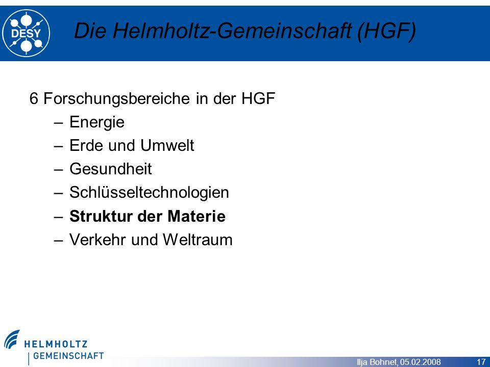 Ilja Bohnet, 05.02.2008 17 Die Helmholtz-Gemeinschaft (HGF) 6 Forschungsbereiche in der HGF –Energie –Erde und Umwelt –Gesundheit –Schlüsseltechnologi