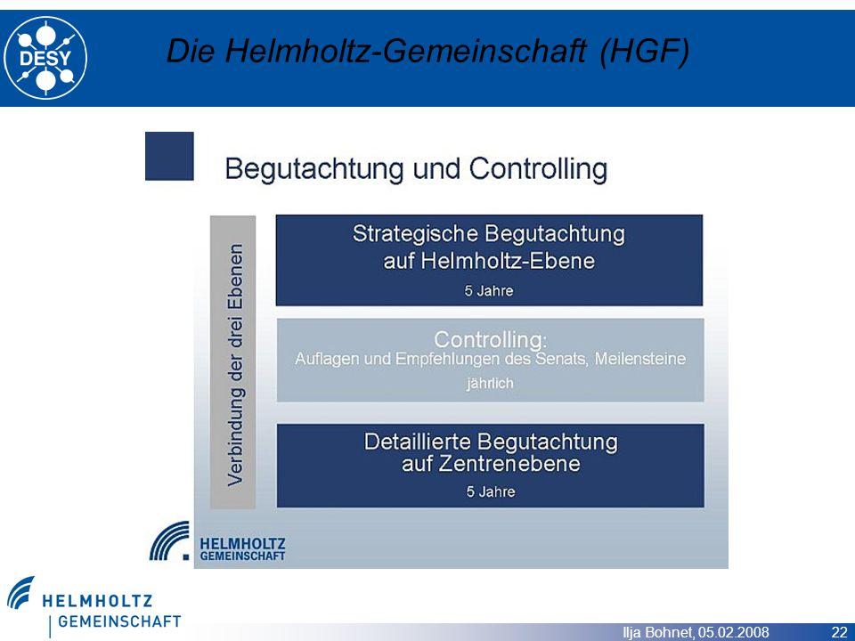 Ilja Bohnet, 05.02.2008 22 Die Helmholtz-Gemeinschaft (HGF)