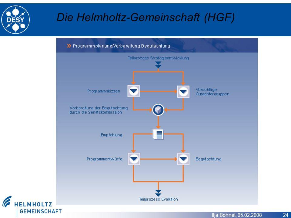 Ilja Bohnet, 05.02.2008 24 Die Helmholtz-Gemeinschaft (HGF)