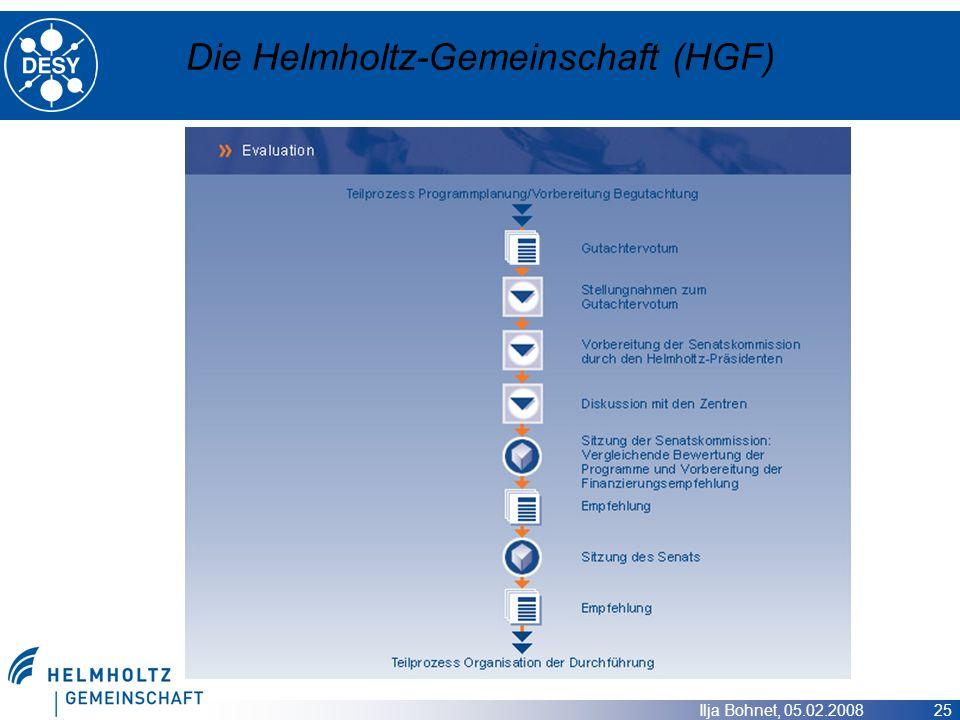 Ilja Bohnet, 05.02.2008 25 Die Helmholtz-Gemeinschaft (HGF)