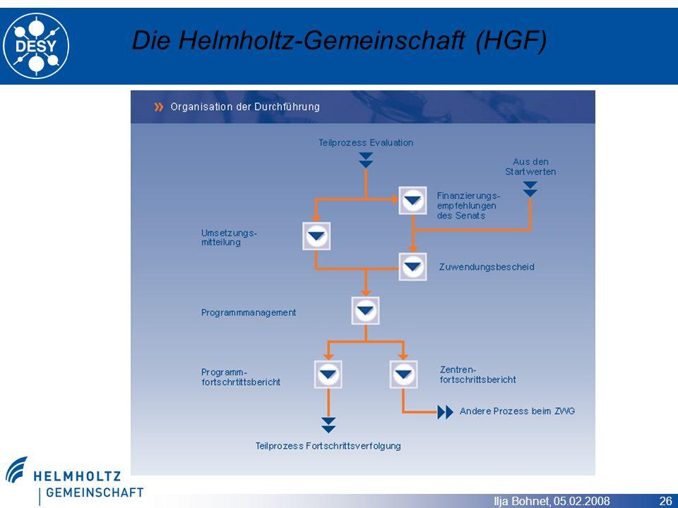 Ilja Bohnet, 05.02.2008 26 Die Helmholtz-Gemeinschaft (HGF)