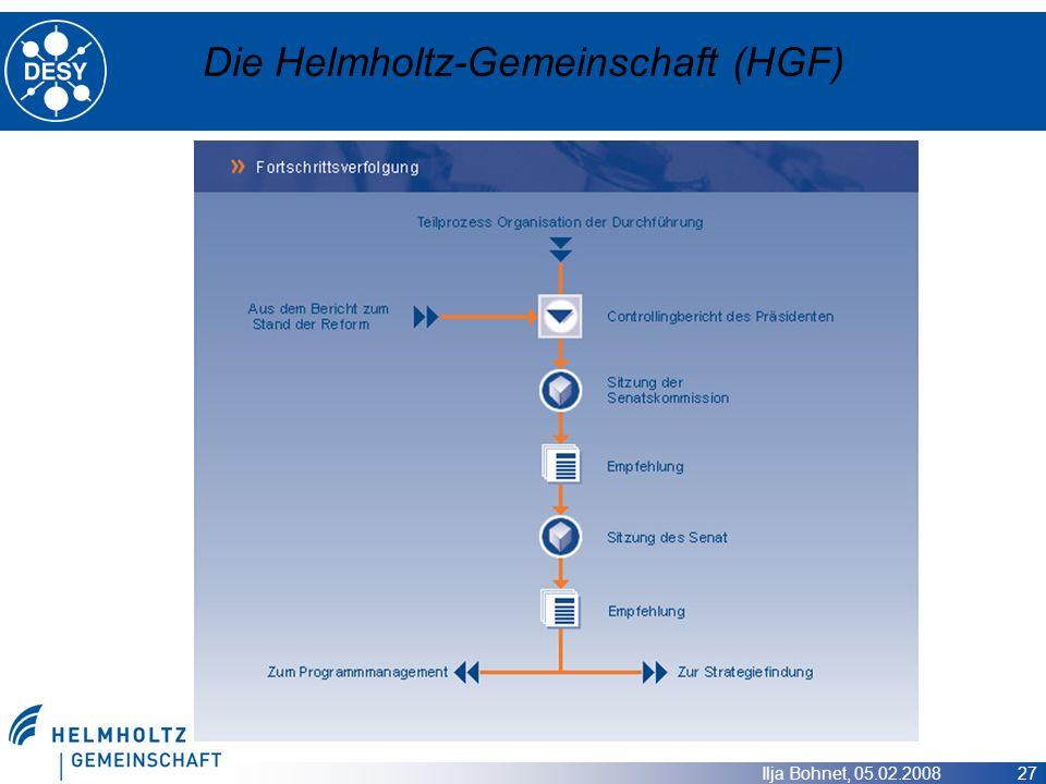 Ilja Bohnet, 05.02.2008 27 Die Helmholtz-Gemeinschaft (HGF)