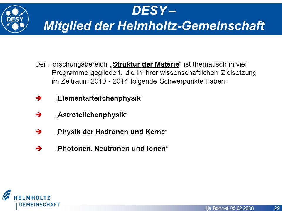 Ilja Bohnet, 05.02.2008 29 DESY – Mitglied der Helmholtz-Gemeinschaft Der Forschungsbereich Struktur der Materie ist thematisch in vier Programme gegl