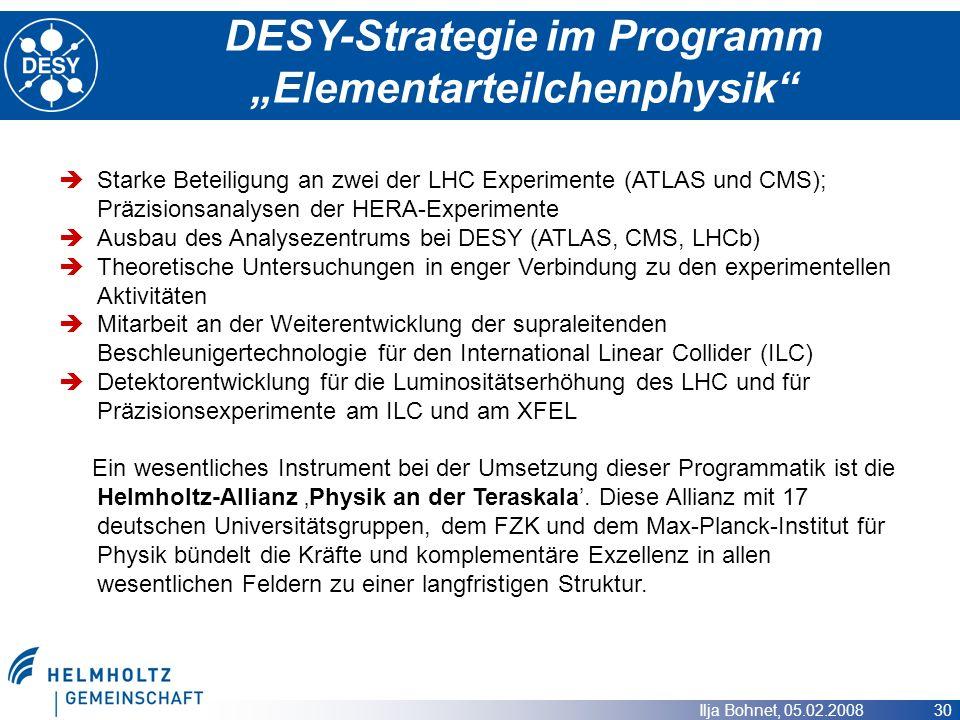 Ilja Bohnet, 05.02.2008 30 DESY-Strategie im Programm Elementarteilchenphysik Starke Beteiligung an zwei der LHC Experimente (ATLAS und CMS); Präzisio