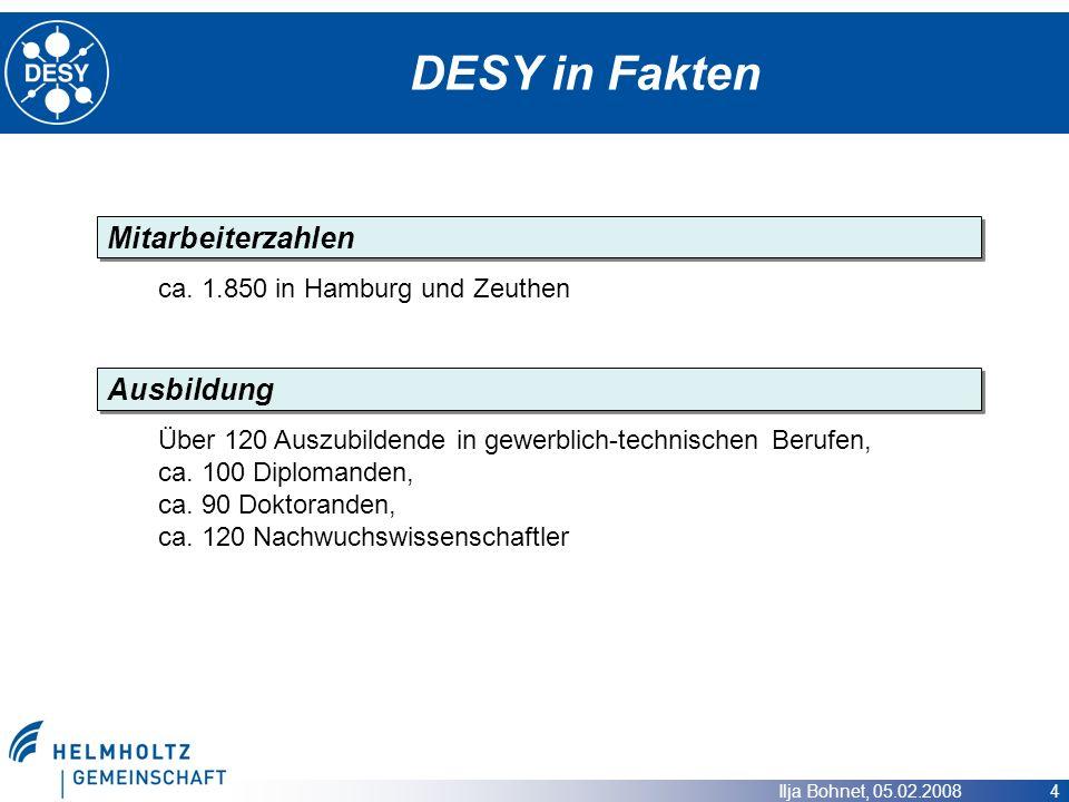 Ilja Bohnet, 05.02.2008 4 DESY in Fakten Mitarbeiterzahlen ca. 1.850 in Hamburg und Zeuthen Ausbildung Über 120 Auszubildende in gewerblich-technische