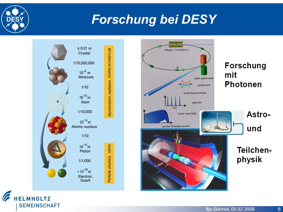 Ilja Bohnet, 05.02.2008 6 Forschung bei DESY Forschung mit Photonen Teilchen- physik Astro- und