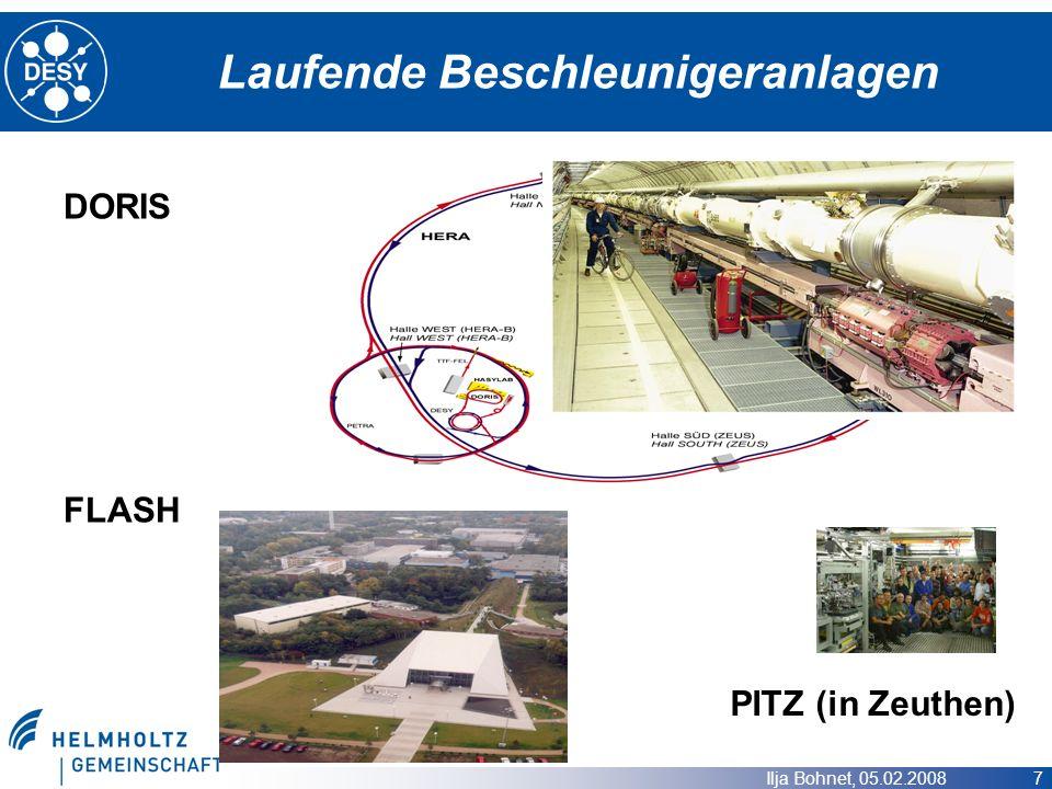 Ilja Bohnet, 05.02.2008 7 Laufende Beschleunigeranlagen DORIS FLASH PITZ (in Zeuthen)
