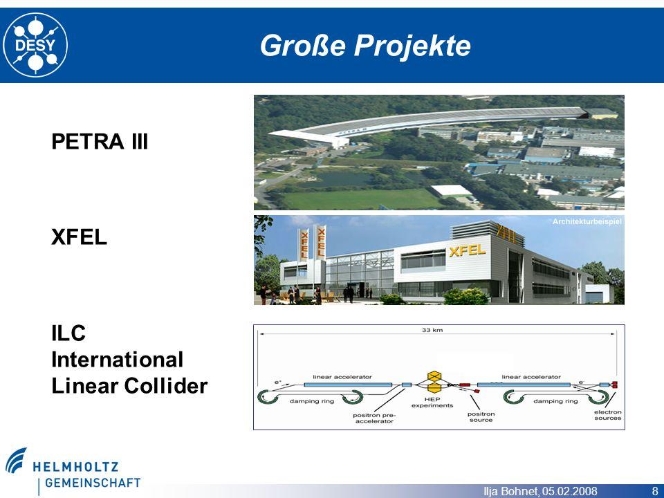 Ilja Bohnet, 05.02.2008 8 Große Projekte PETRA III XFEL ILC International Linear Collider