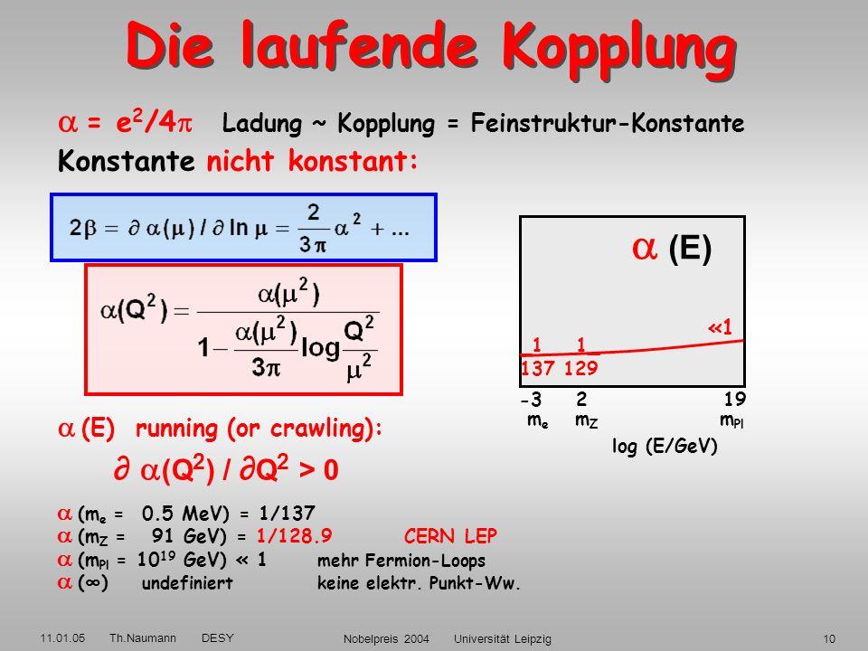 11.01.05 Th.Naumann DESY Nobelpreis 2004 Universität Leipzig9 Renormierung Petermann, Stückelberg 1951.Gell-Mann, Low 1954. Bogoljubov, Shirkov 1956.C