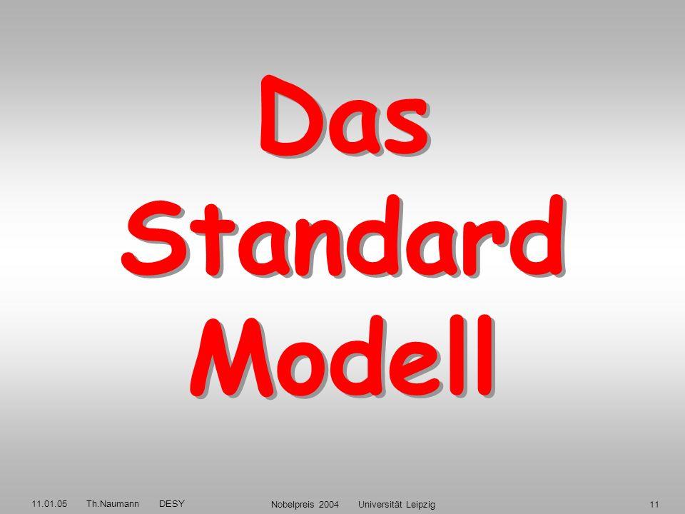 11.01.05 Th.Naumann DESY Nobelpreis 2004 Universität Leipzig10 Die laufende Kopplung = e 2 /4 Ladung ~ Kopplung = Feinstruktur-Konstante Konstante nic