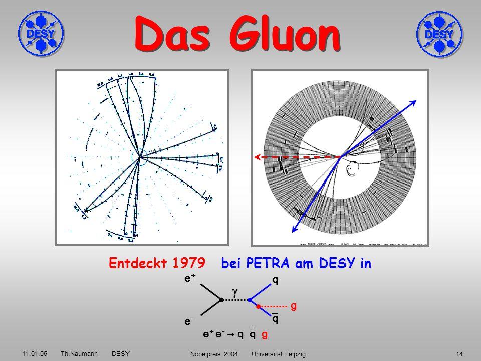 11.01.05 Th.Naumann DESY Nobelpreis 2004 Universität Leipzig13 U(1) SU(3) 8 ij SU(N): N 2 -1 N 2 -1 Austausch- Austausch- Bosonen BosonenSU(2) Die Krä