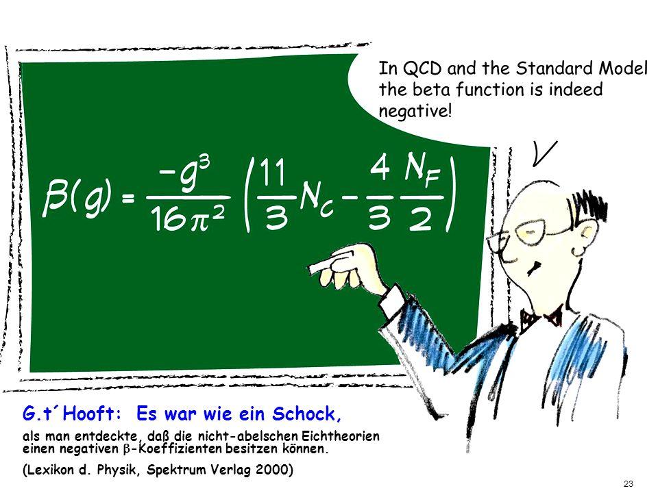11.01.05 Th.Naumann DESY Nobelpreis 2004 Universität Leipzig22 β -Funktion nicht-abelscher Eichtheorien entwickle nach Potenzen d. Kopplung + finde Nu