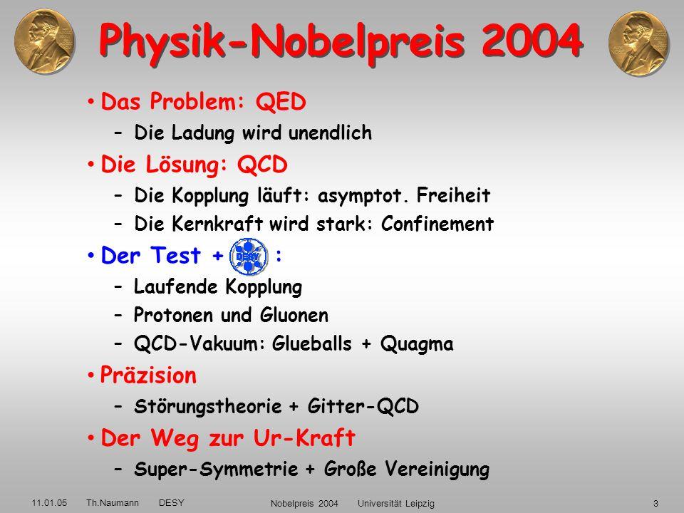 11.01.05 Th.Naumann DESY Nobelpreis 2004 Universität Leipzig13 U(1) SU(3) 8 ij SU(N): N 2 -1 N 2 -1 Austausch- Austausch- Bosonen BosonenSU(2) Die Kräfte