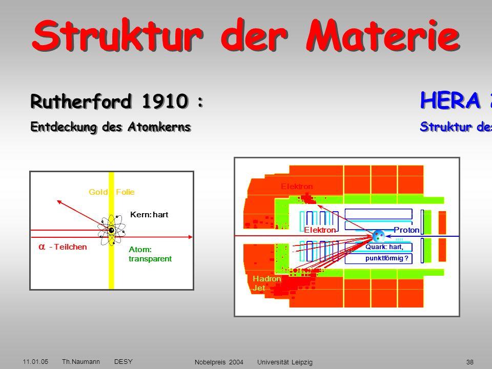 11.01.05 Th.Naumann DESY Nobelpreis 2004 Universität Leipzig37