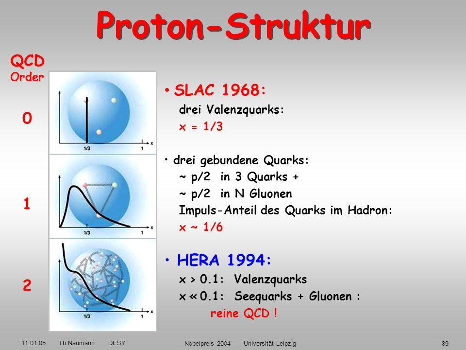 11.01.05 Th.Naumann DESY Nobelpreis 2004 Universität Leipzig38 Rutherford 1910 : HERA 2000 : Entdeckung des AtomkernsStruktur des Protons Rutherford 1