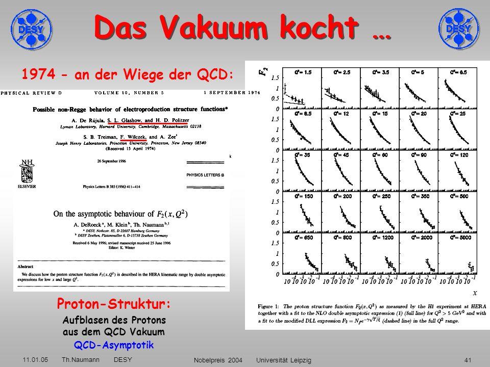 11.01.05 Th.Naumann DESY Nobelpreis 2004 Universität Leipzig40 QCD Vakuum: Gluonen + See-Quarks Proton Struktur: Valenz- Quarks Proton-Struktur