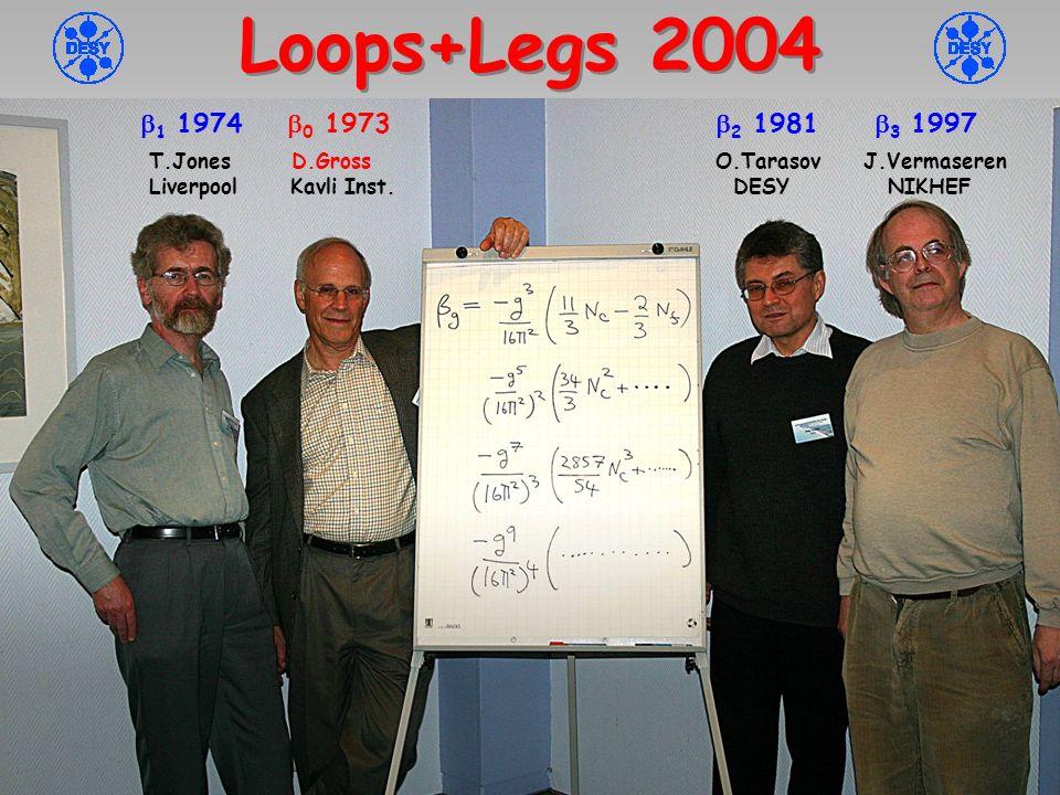 11.01.05 Th.Naumann DESY Nobelpreis 2004 Universität Leipzig50 β-Funktion in 3 Loops Nicht- triviale Struktur des QCD- Vakuums reine SU(3)