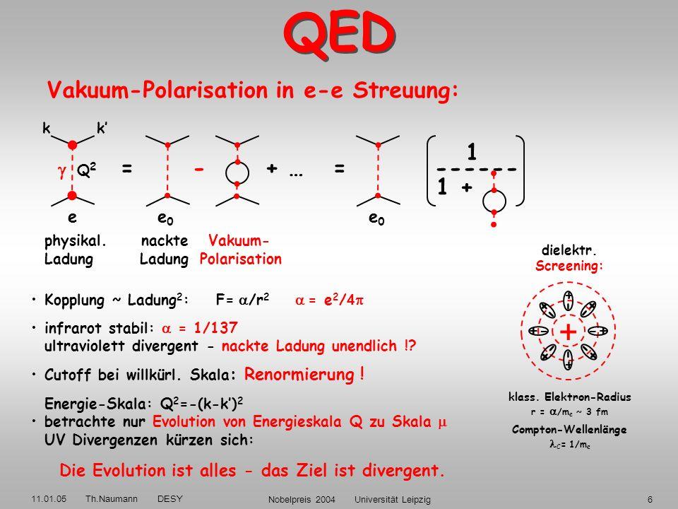 11.01.05 Th.Naumann DESY Nobelpreis 2004 Universität Leipzig26 Confinement statt s (μ 2 ) definiere Λ = μ exp [-2 /(b 0 s (μ 2 )] 4 s (Q 2 ) = ------------------- + … (N F =3) 9 ln (Q 2 / Λ 2 ) s (Q 2 Λ 2 ) Kollaps der Störungstheorie Kernkraft schließt sich ein infrarote Sklaverei: keine freien Quarks .