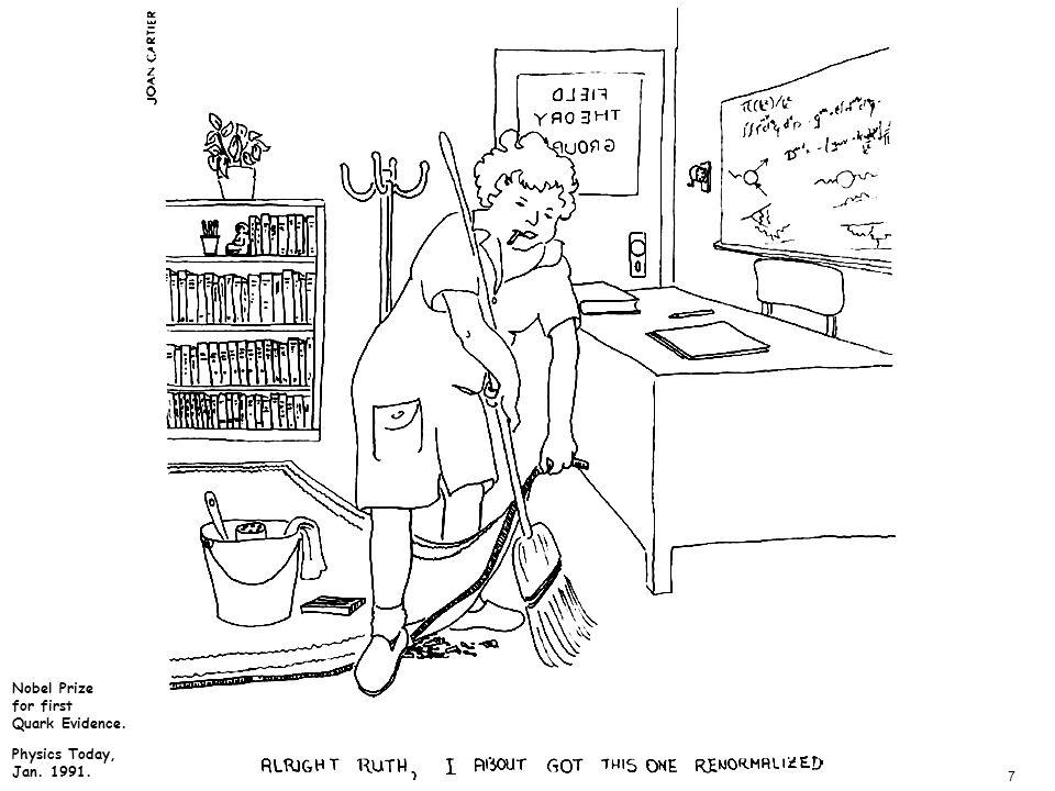 11.01.05 Th.Naumann DESY Nobelpreis 2004 Universität Leipzig6 physikal. nackte Vakuum- Ladung Ladung Polarisation Kopplung ~ Ladung 2 : F= /r 2 = e 2