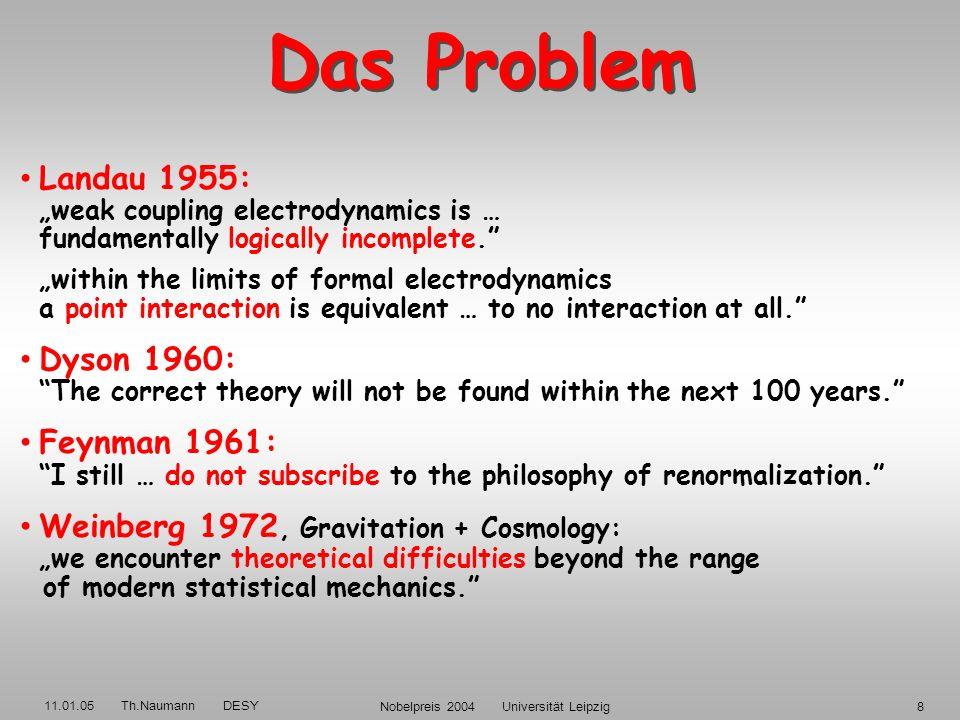 11.01.05 Th.Naumann DESY Nobelpreis 2004 Universität Leipzig8 Das Problem Landau 1955: weak coupling electrodynamics is … fundamentally logically incomplete.