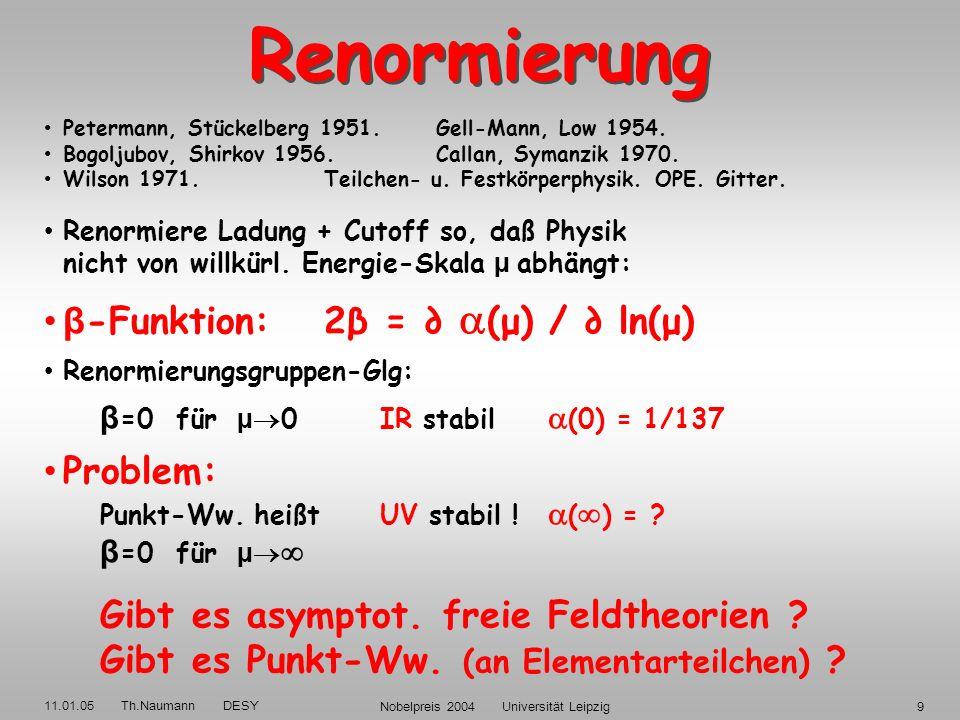 11.01.05 Th.Naumann DESY Nobelpreis 2004 Universität Leipzig39 SLAC 1968: drei Valenzquarks: x = 1/3 drei gebundene Quarks: ~ p/2 in 3 Quarks + ~ p/2 in N Gluonen Impuls-Anteil des Quarks im Hadron: x ~ 1/6 HERA 1994: x > 0.1: Valenzquarks x « 0.1: Seequarks + Gluonen : reine QCD .