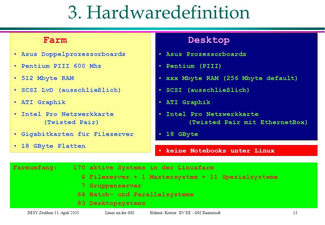 DESY/Zeuthen 11.April 2000Linux an der GSI Helmut Kreiser DV/EE - GSI Darmstadt13 3.