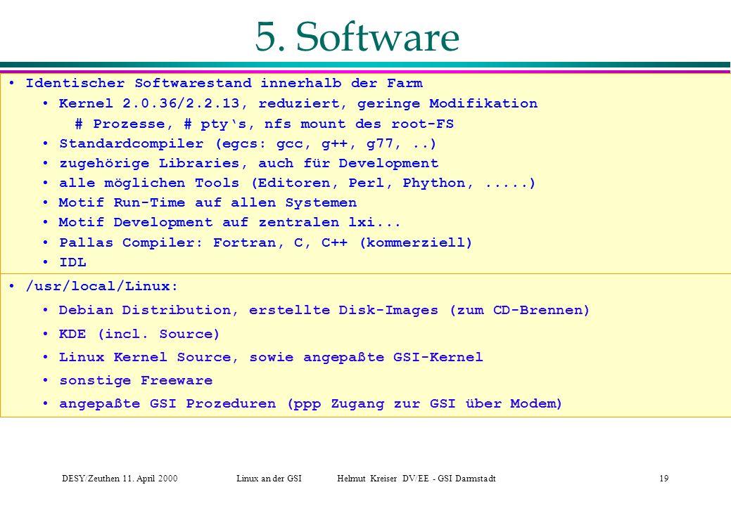 DESY/Zeuthen 11.April 2000Linux an der GSI Helmut Kreiser DV/EE - GSI Darmstadt19 5.