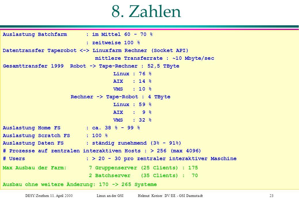 DESY/Zeuthen 11.April 2000Linux an der GSI Helmut Kreiser DV/EE - GSI Darmstadt23 8.