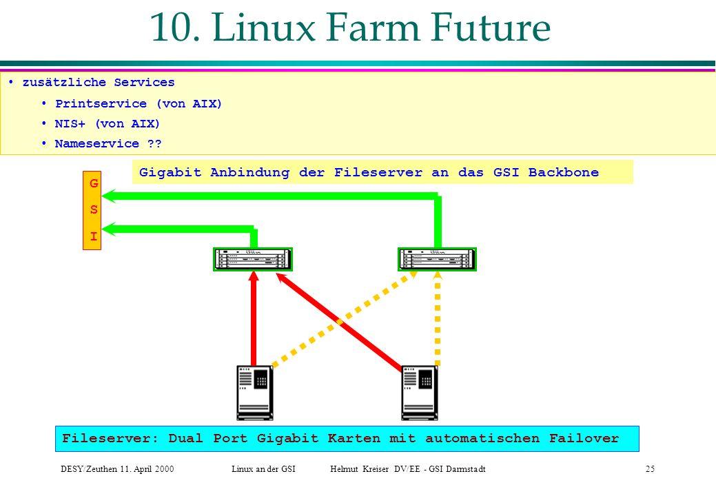 DESY/Zeuthen 11.April 2000Linux an der GSI Helmut Kreiser DV/EE - GSI Darmstadt25 10.