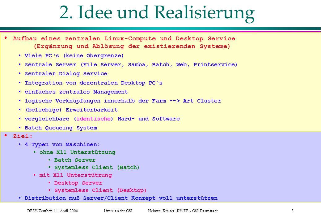 DESY/Zeuthen 11.April 2000Linux an der GSI Helmut Kreiser DV/EE - GSI Darmstadt3 2.