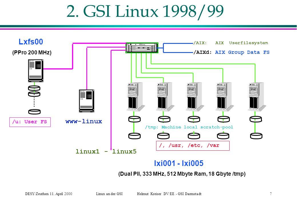 DESY/Zeuthen 11.April 2000Linux an der GSI Helmut Kreiser DV/EE - GSI Darmstadt7 2.