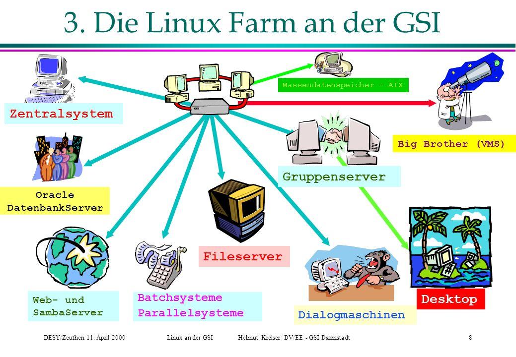 DESY/Zeuthen 11.April 2000Linux an der GSI Helmut Kreiser DV/EE - GSI Darmstadt8 3.