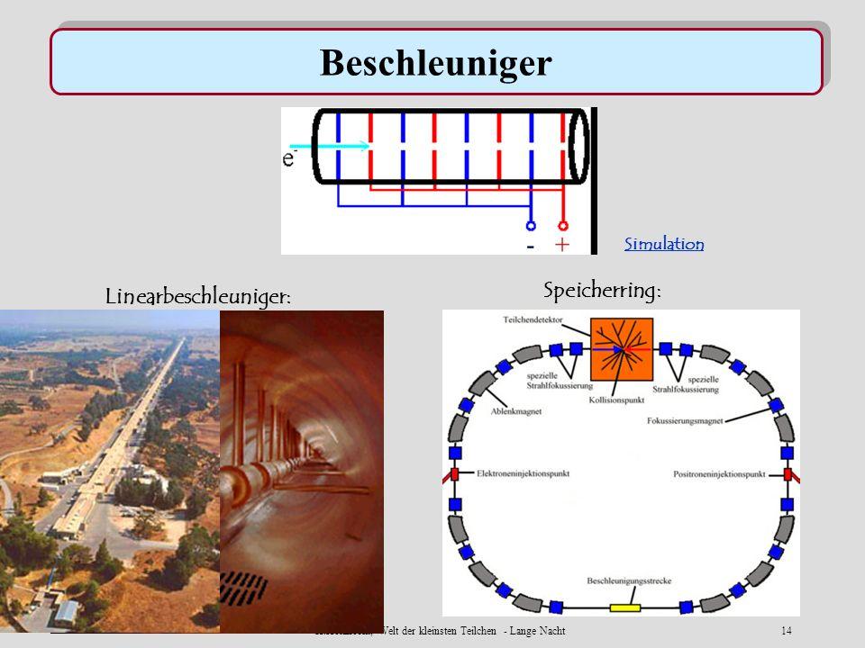 H.Kolanoski, Welt der kleinsten Teilchen - Lange Nacht13 9.Juni 2007 Warum hohe Energien? Energie = Kraft Weg Energie = Masse c 2 Energie: - Abtasten