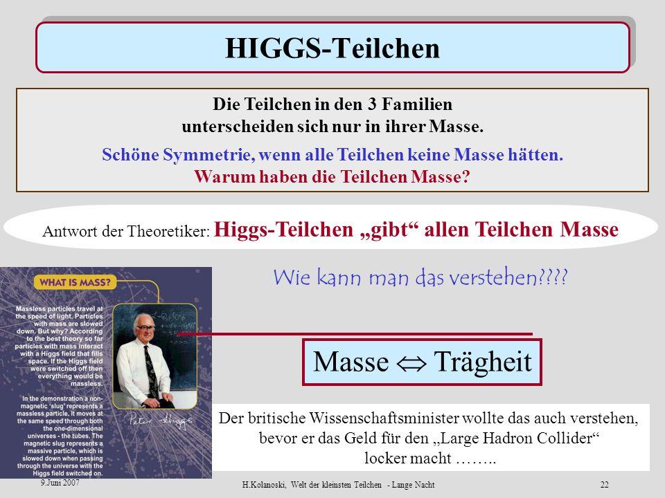 H.Kolanoski, Welt der kleinsten Teilchen - Lange Nacht21 9.Juni 2007 Systematik in der Welt der Teilchen 3 Familien von Quarks und Leptonen Warum 3? B