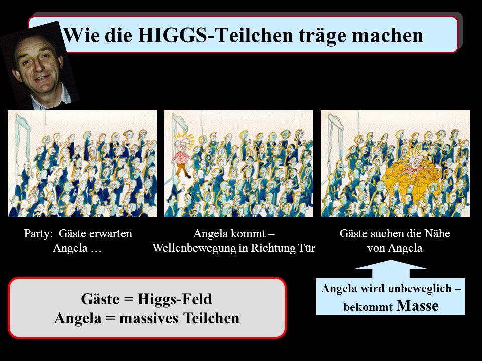 H.Kolanoski, Welt der kleinsten Teilchen - Lange Nacht22 9.Juni 2007 HIGGS-Teilchen Die Teilchen in den 3 Familien unterscheiden sich nur in ihrer Mas