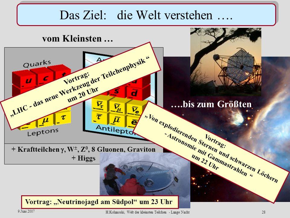 H.Kolanoski, Welt der kleinsten Teilchen - Lange Nacht27 9.Juni 2007 Die Vereiniung der Kräfte Big Bang 100 GeV 10 -10 s 10 -37 s 10 15 GeV 10 -43 s 1